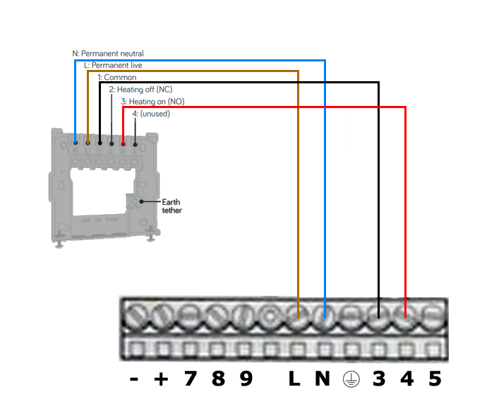 Single Channel Hive Wiring