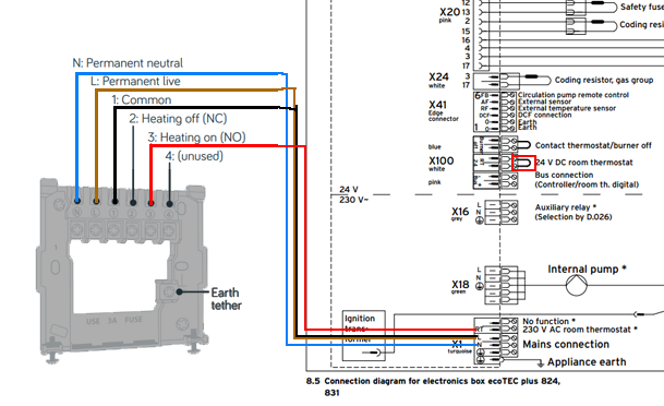 831 hive wiring diagram skin hives diagram \u2022 free wiring diagrams 2.4 Ecotec Engine Performance at crackthecode.co